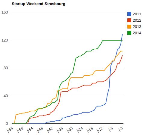 swsxb-graph